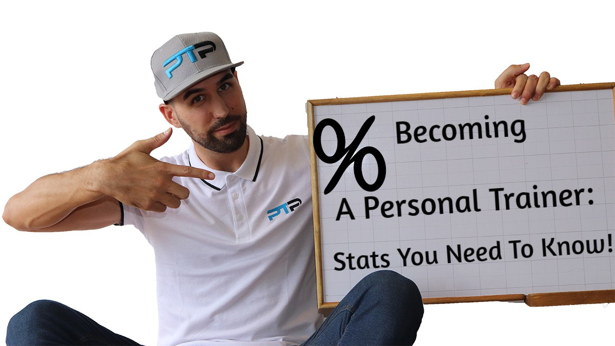 How To Become a Personal Trainer 2020: 300+ Articles/Topics 23