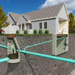 House Plumbing Diagram Wiring Reversing Single Phase Motor Whole Replacements Flagstaff Az Pt Inc