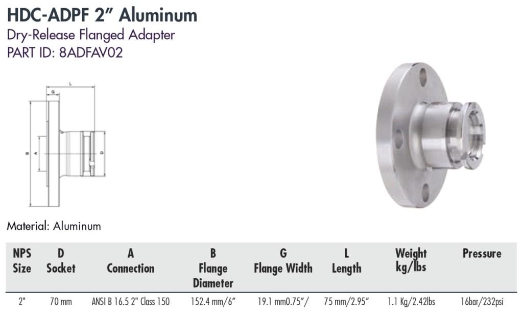 """HDC-ADPF 2"""" Aluminum"""