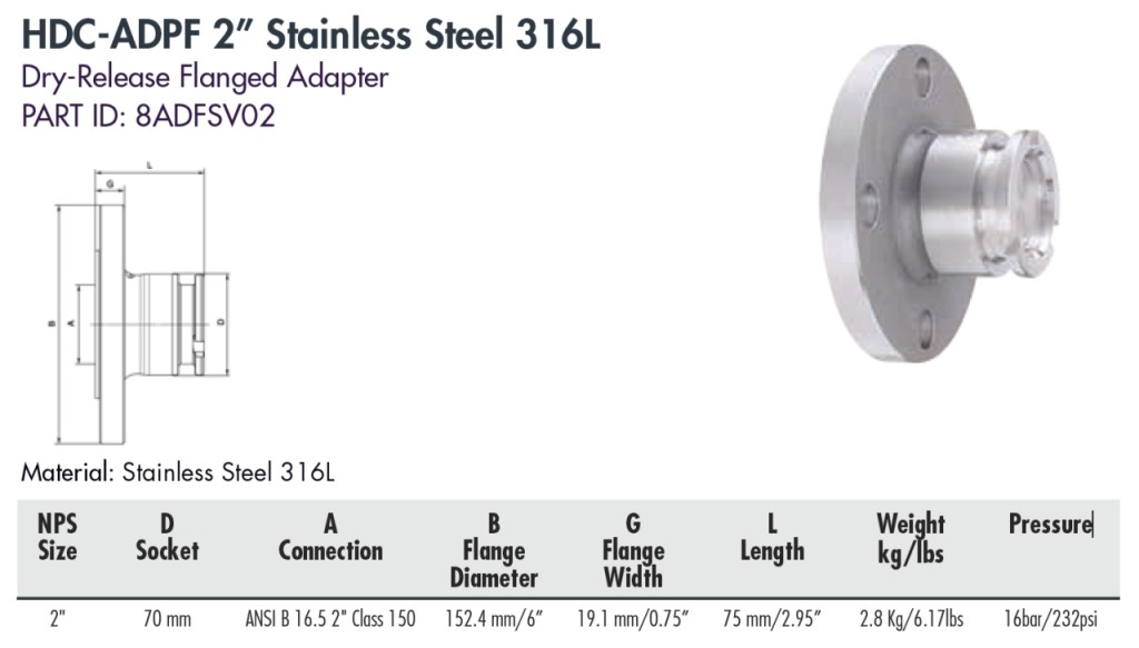 """HDC-ADPF 2"""" Stainless Steel 316L"""