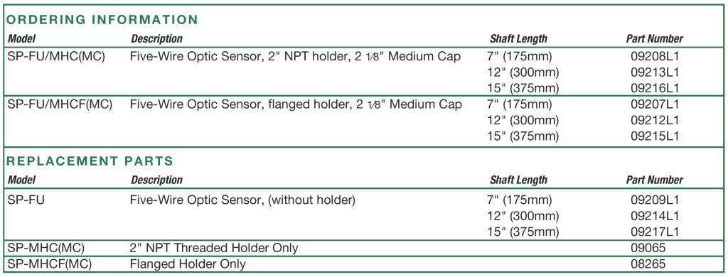 ORDERING INFORMATION 5-wire-sensor