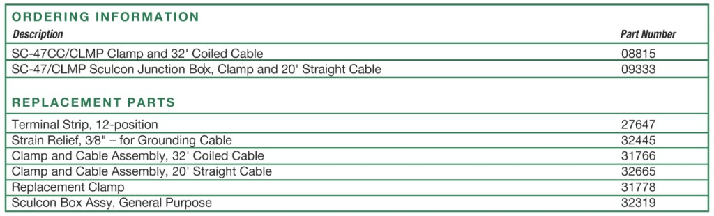 SC-47CC-info order
