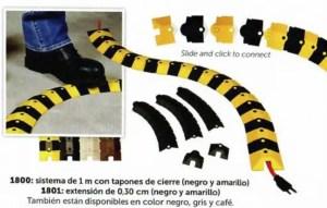 Ultra-Sidewinder® Sistema de protección de cables