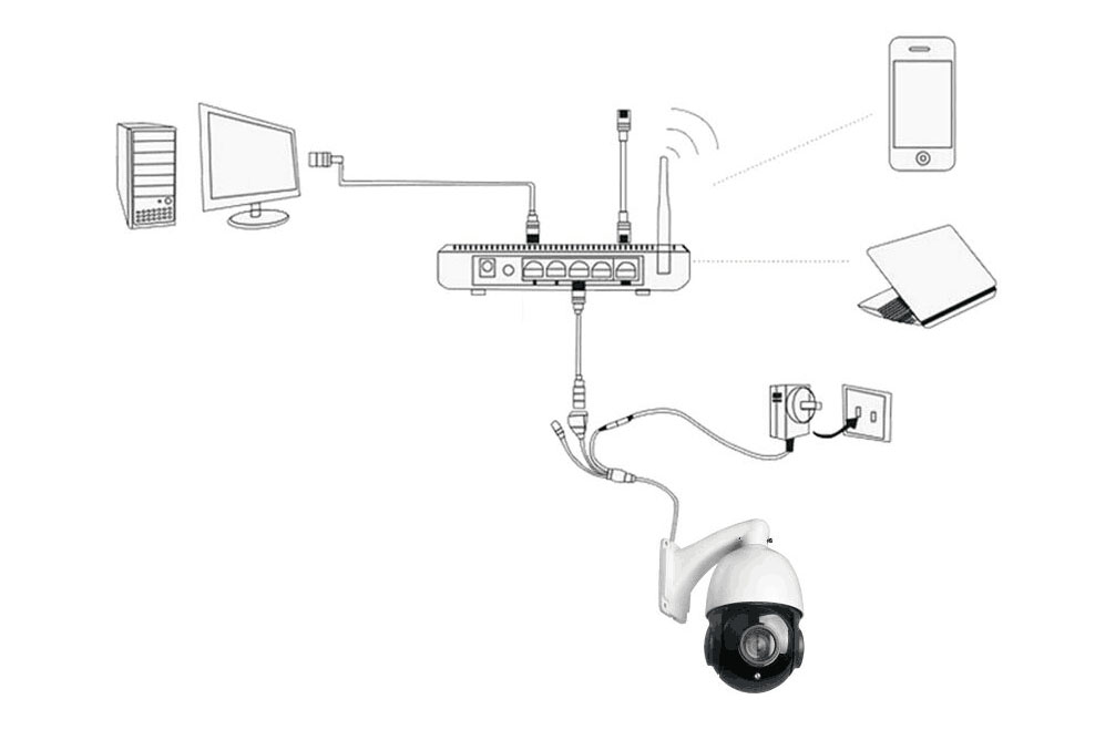 Simple & Quick Installation of Auto Tracking IP Camera