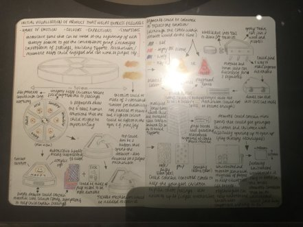 Sketches in glass cases and hanging on the walls illustrated the thought placed into the form and function of each component of the clinic, from large to small.