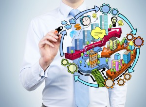 property economy market