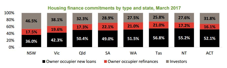 Value of loans2