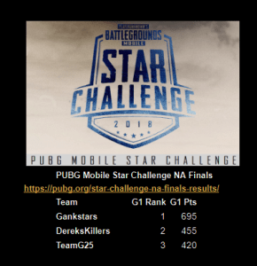 PUBG Mobile Star Tournament NA Finals FPP Game 1