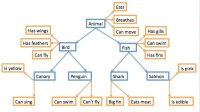 A Very Useful Work of Fiction  Mental Models in Design ...