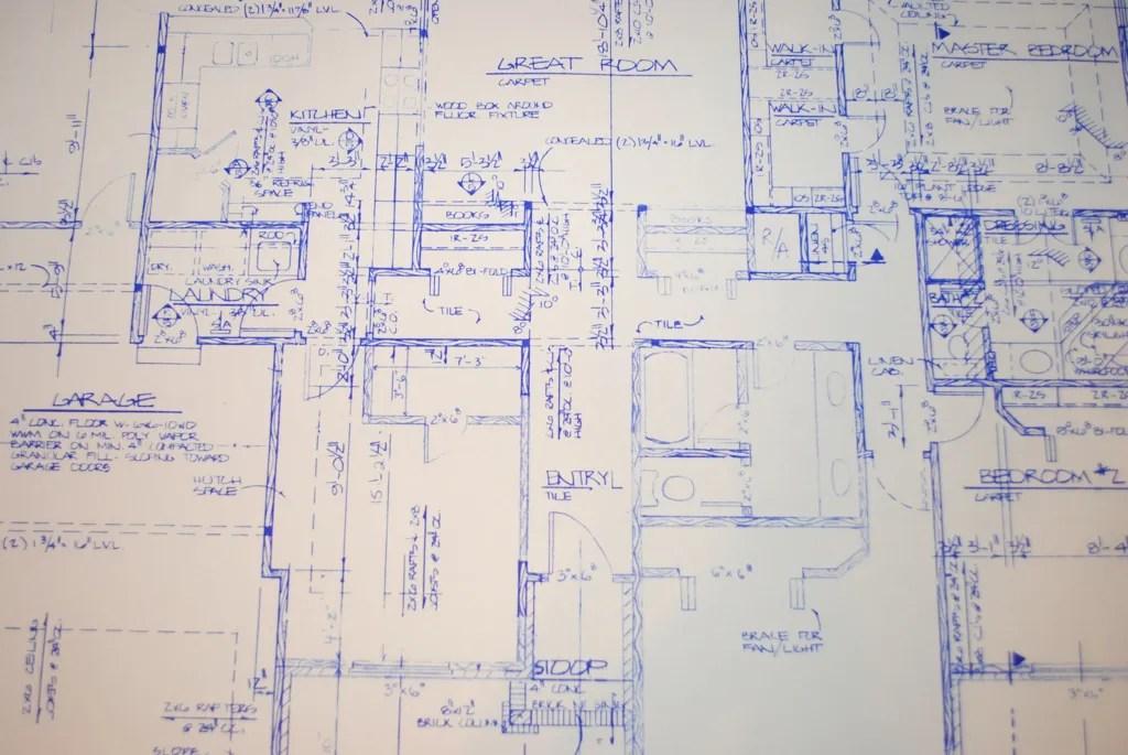 service blueprints communicating the