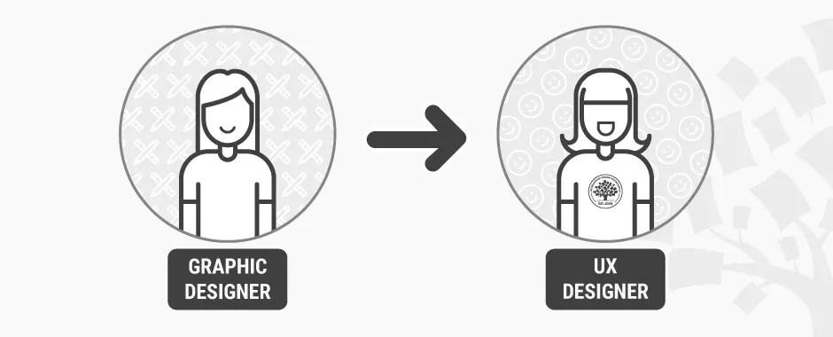 Design basics p2 Decor Ideas t
