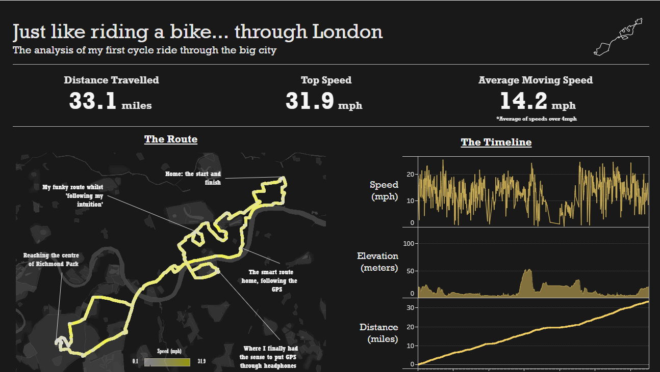 hight resolution of cycling through london