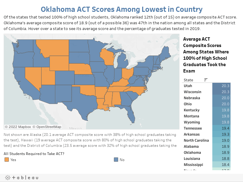 Act Scores For Colleges >> Declining Act Scores Raise College Readiness Concerns