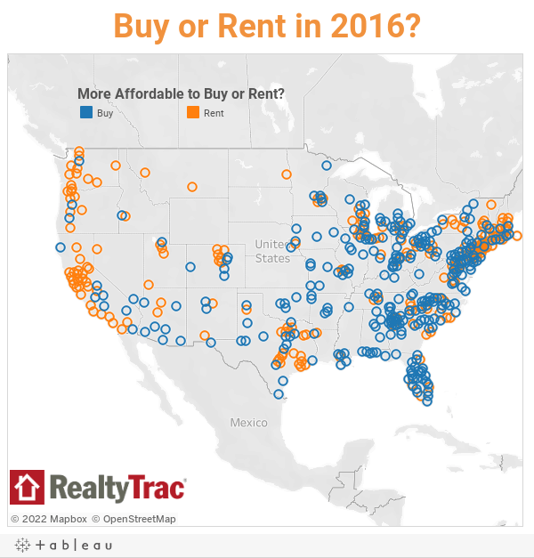 Buy or Rent in 2016?