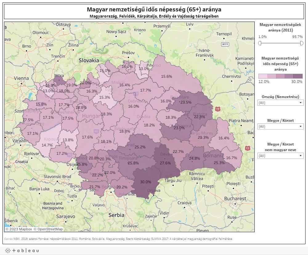 Idős népesség aránya