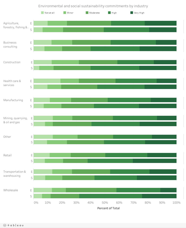 MIT CTL - SSCS 2021 - Figure 11