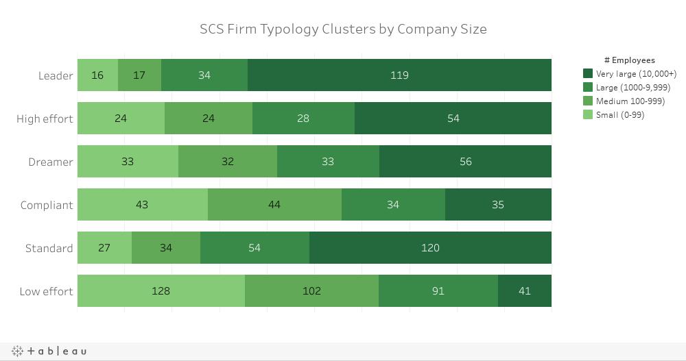 MIT CTL - SSCS 2021 - Figure 21