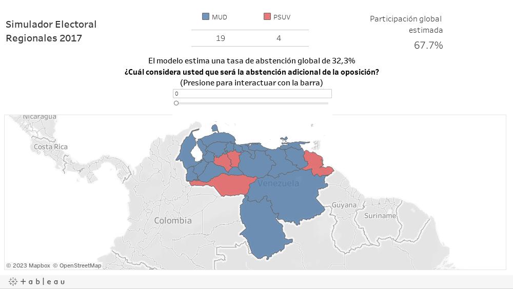 Simulador ElectoralRegionales 2017