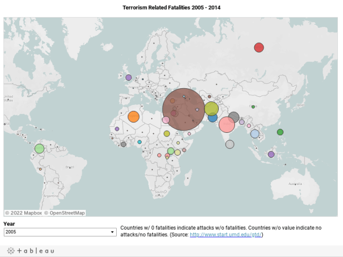 Terrorism Related Fatalities 2005 - 2014
