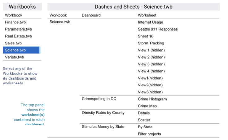 Tableau Worksheet Download
