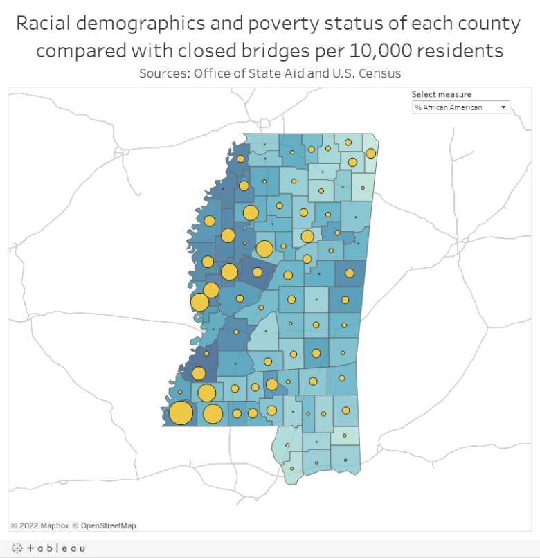 Racial demographics and poverty status of each county, compared with closed bridges per 10,000 residentsSources: Office of State Aid and U.S. Census