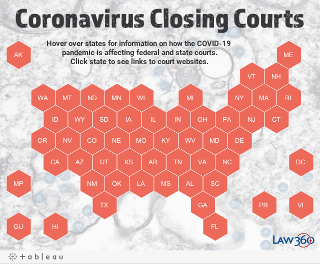 Coronavirus: The Latest Court Closures And Restrictions - Law360