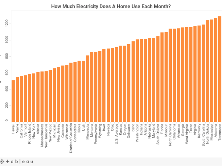 How Much Is Electricity In A One Bedroom Apartment 28 Images How Much Are Electricity Bills