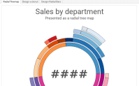 √ 3D Chart Tableau | SAS Learning Post