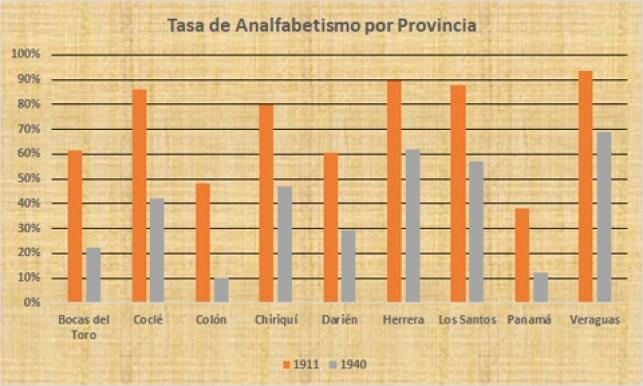 analfabetismo por provincia.jpg