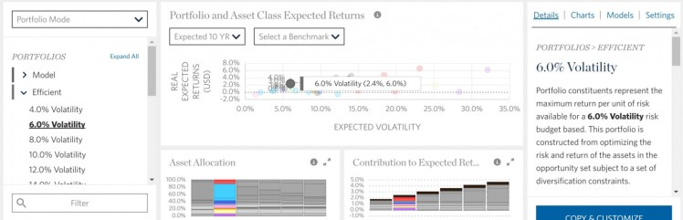 RAFI Asset Allocation Interactive