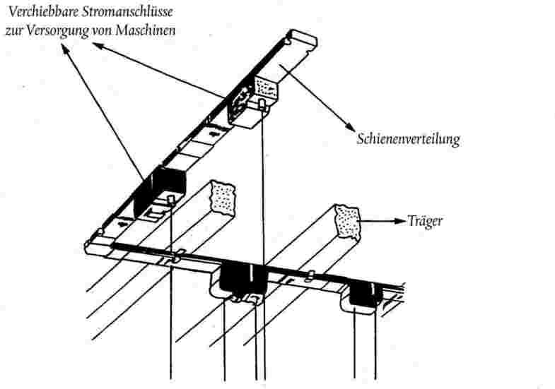 Elektrischer Anschluss Schema Abschleppen