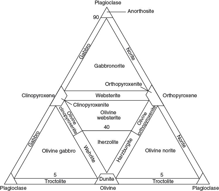 Spider Diagram In Visio Within Spider Diagram Excel