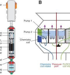 smartplug geniusplug schematic  [ 1575 x 1072 Pixel ]