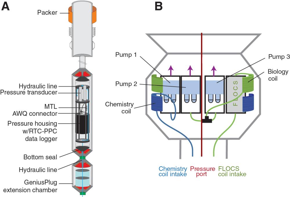 medium resolution of smartplug geniusplug schematic