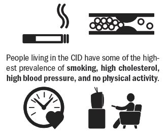 health-behaviors