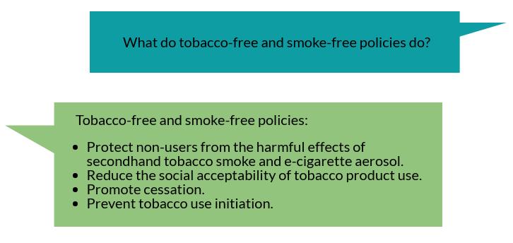 tobacco-free campus bubbles