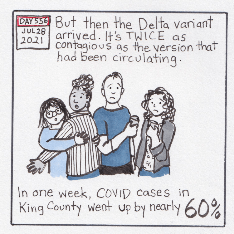 """Panel 4 - Panel starts with a drawing of calendar page that says """"DAY 556: JUL 28, 2021."""" Handwritten text says, """"But then the Delta variant arrived. It's TWICE as contagious as the version that had been circulating."""" Same coworkers from the panel before are now looking like deer in headlights, still mid-embrace and mid-cheers, but with surprised faces. Text at the bottom says, """"In one week, COVID cases in King County went up by nearly 60%."""" The sixty percent is big and bold for emphasis."""