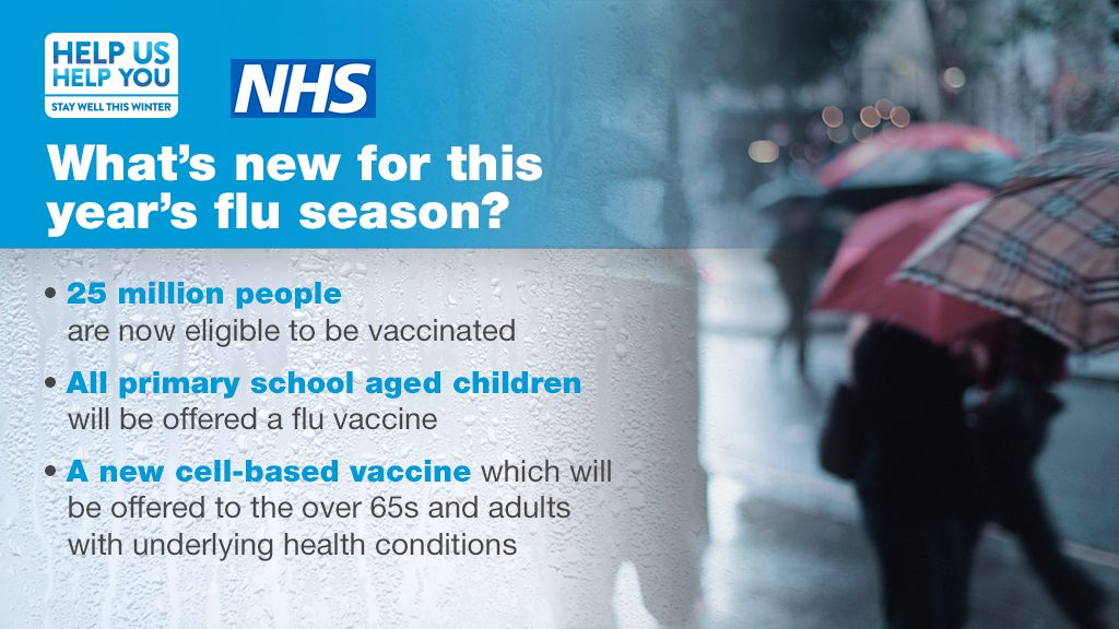 Flu vaccination: The main things to know about the 2019 programme ...