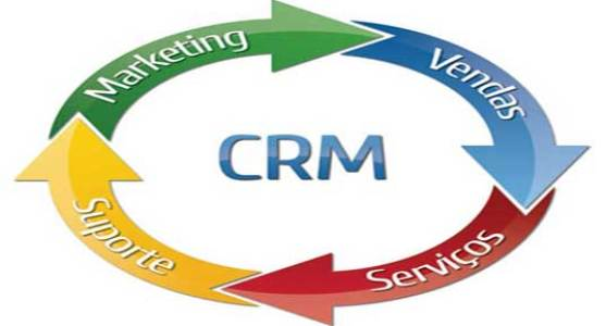crm social mobile