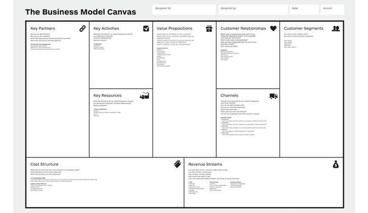 business_model_canvas