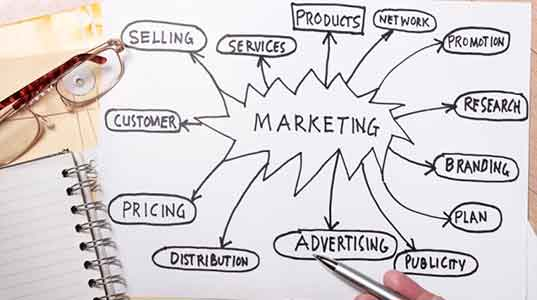Implementação do Plano de Marketing …