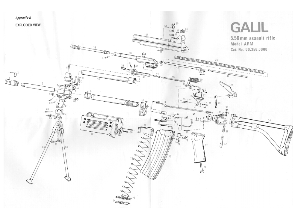 Israeli Galil 5.56mm Assault Rifle Operator's Manual
