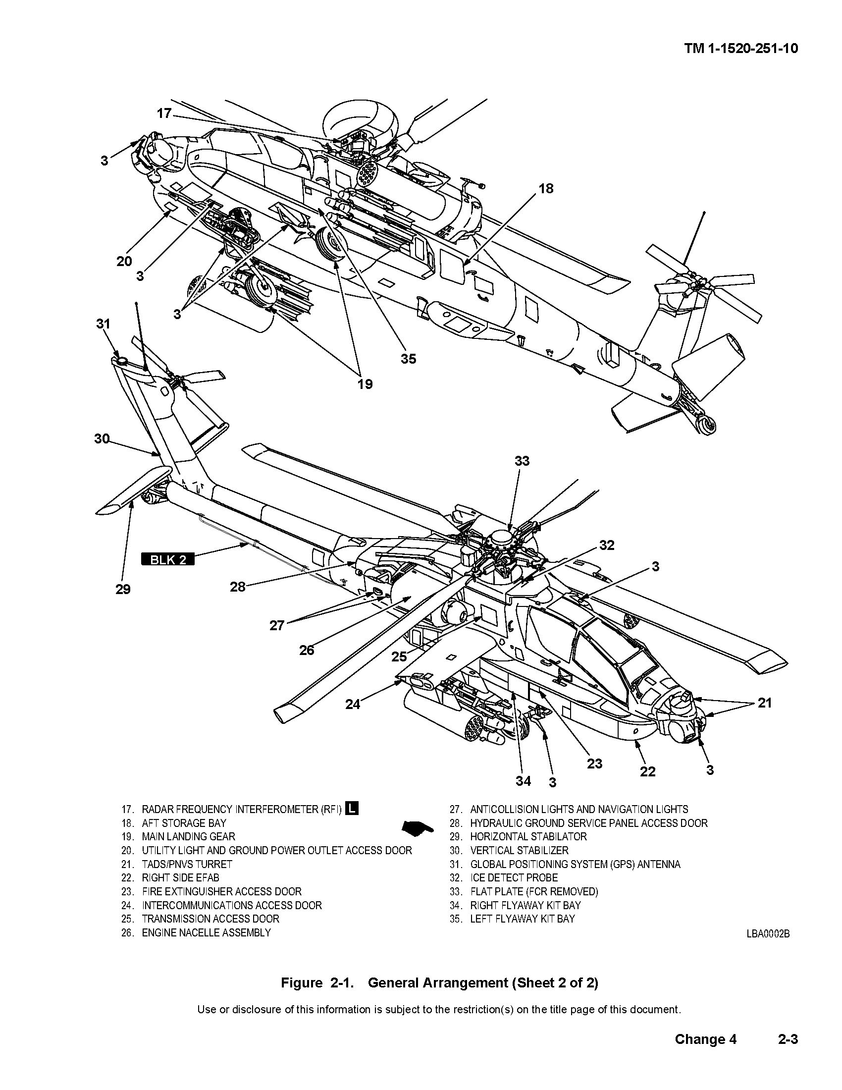 hight resolution of us army apache longbow ah 64d attack helicopter operator s manual apache helicopter diagram