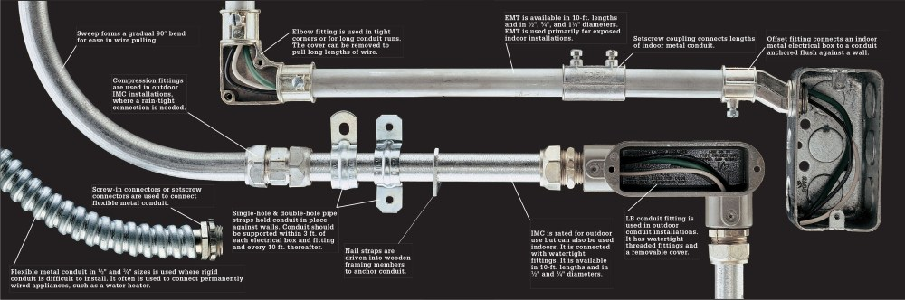 medium resolution of electrical bonding of metal conduit