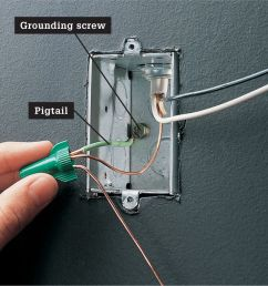 boxes panels the complete guide to wiring black decker cool wiring metal box wiring metal box [ 901 x 944 Pixel ]