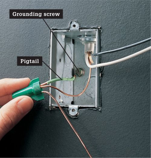 small resolution of boxes panels the complete guide to wiring black decker cool wiring metal box wiring metal box