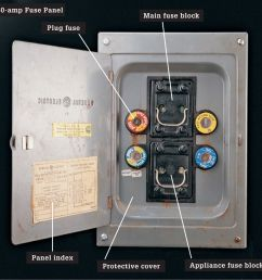 old 15 amp fuse box wiring diagramamp fuse box wiring diagram name mix amp breaker fuse [ 1000 x 989 Pixel ]