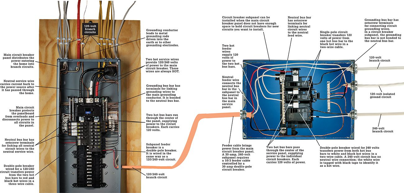 Panel Wiring Diagram Moreover Double Pole Breaker Wiring Diagram