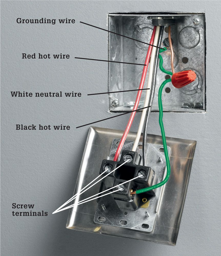 medium resolution of a receptacle rated for 120 240 volts has two incoming hot wires each carrying 120 volts a white neutral wire and a copper grounding wire
