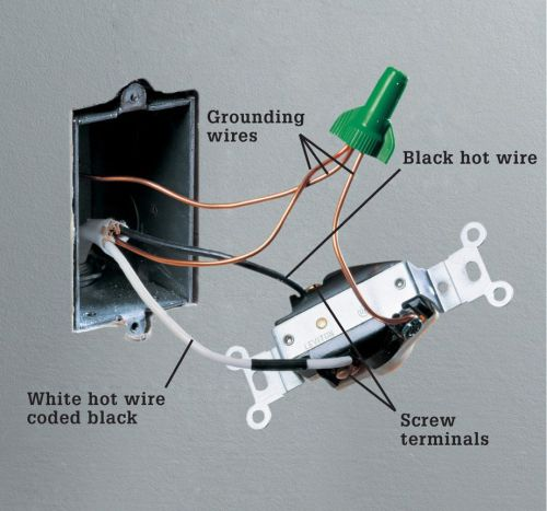 small resolution of one type of receptacle rated for 240 volts has two incoming hot wires and no neutral wire a grounding wire is pigtailed to the receptacle and to the metal